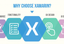 4 Reasons Why Xamarin Can Be Your Best Bet for Mobile Application Development
