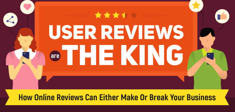 onlinereview-infographic-by-websitebuilder.org_
