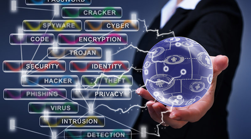 Cyber Security and The Impending Era of Connected Devices