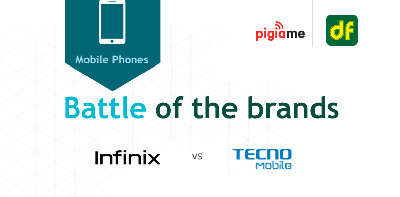 Battle of the Brands: Infinix vs Tecno.
